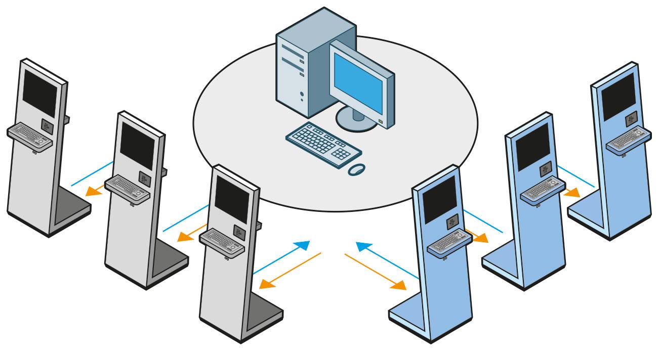 Plug-in Traspoint - Banking