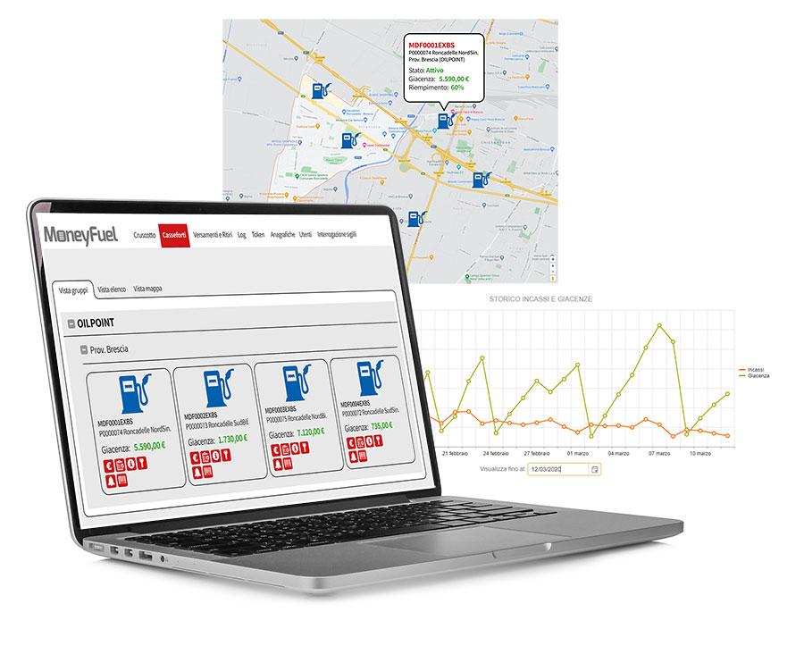 MoneyFuel Software | Fuel Retail